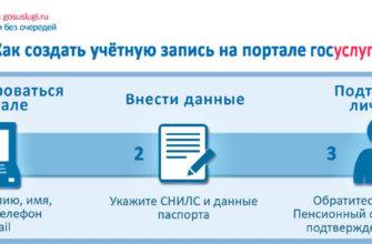 Регистрация ЕСИА